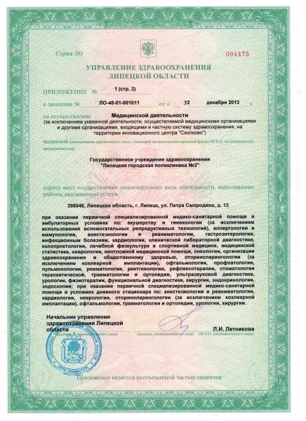 Кировская детская обл больница